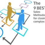 The 8 Best Sales Methodologies for Closing Complex Deals