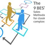The 8 Best Sales Methodologies for Closing Complex Deals