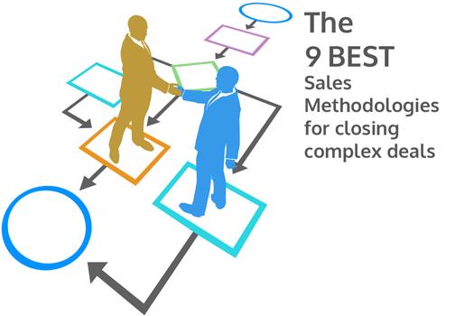 The 9 Best Sales Methodologies for Closing Complex Deals