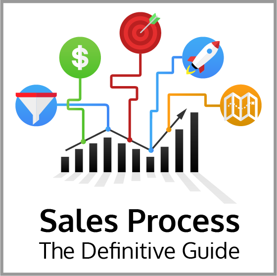 sales process the definitive guide to a higher win rate - Process Of Sales
