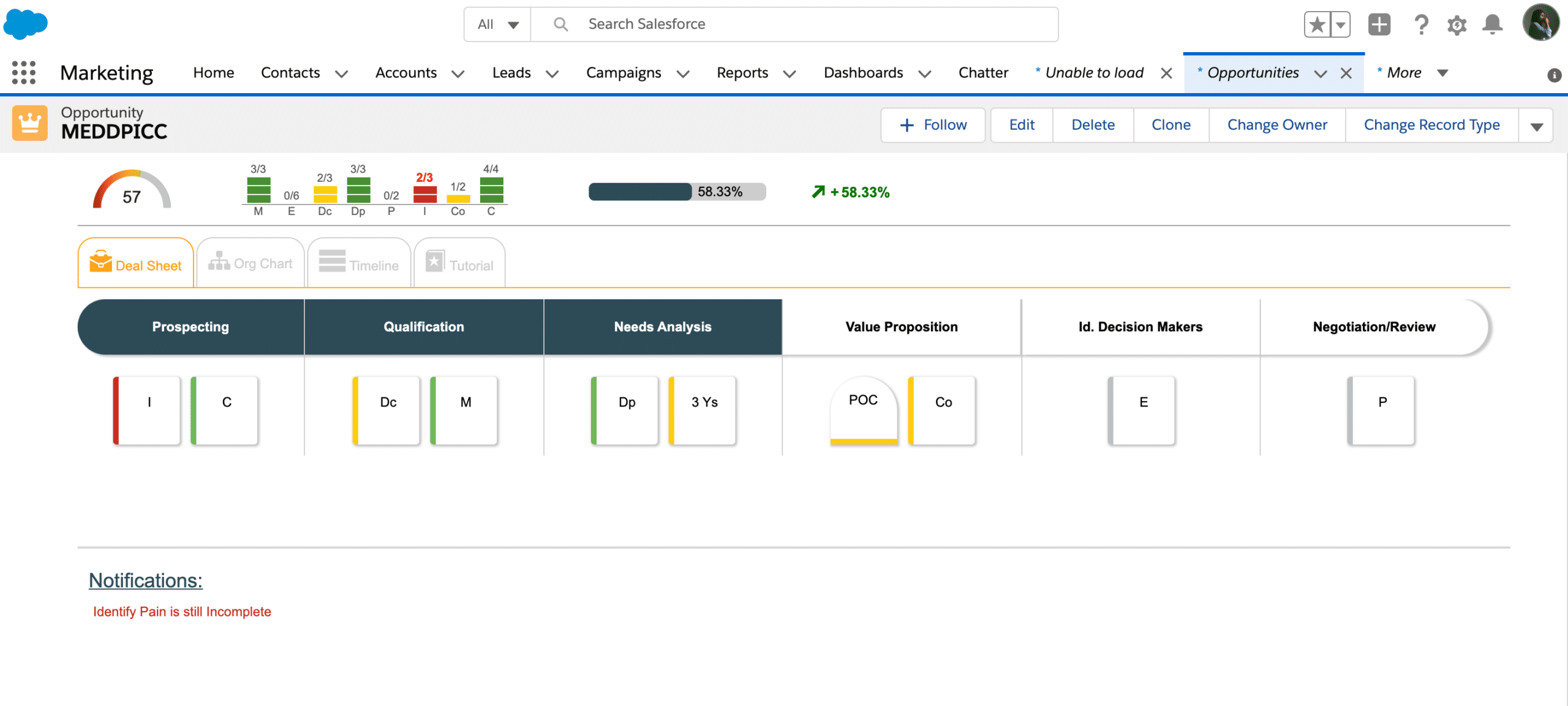 Visualize MEDDPICC on Salesforce