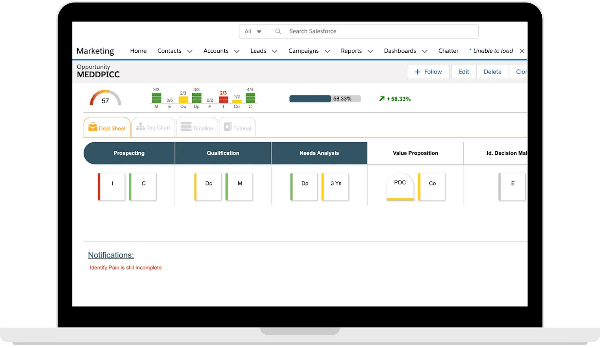 Visualize MEDDPICC on Salesforce